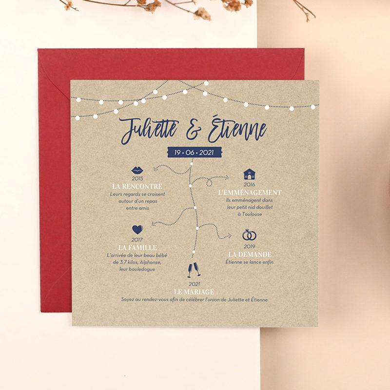 idées faire part mariage original