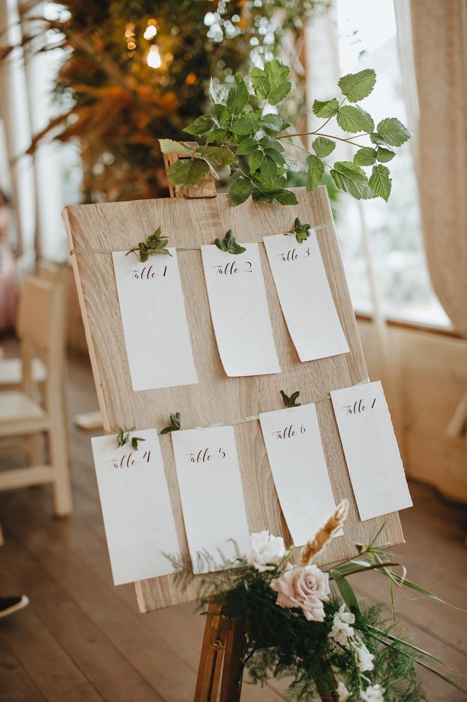 plan de tables mariage